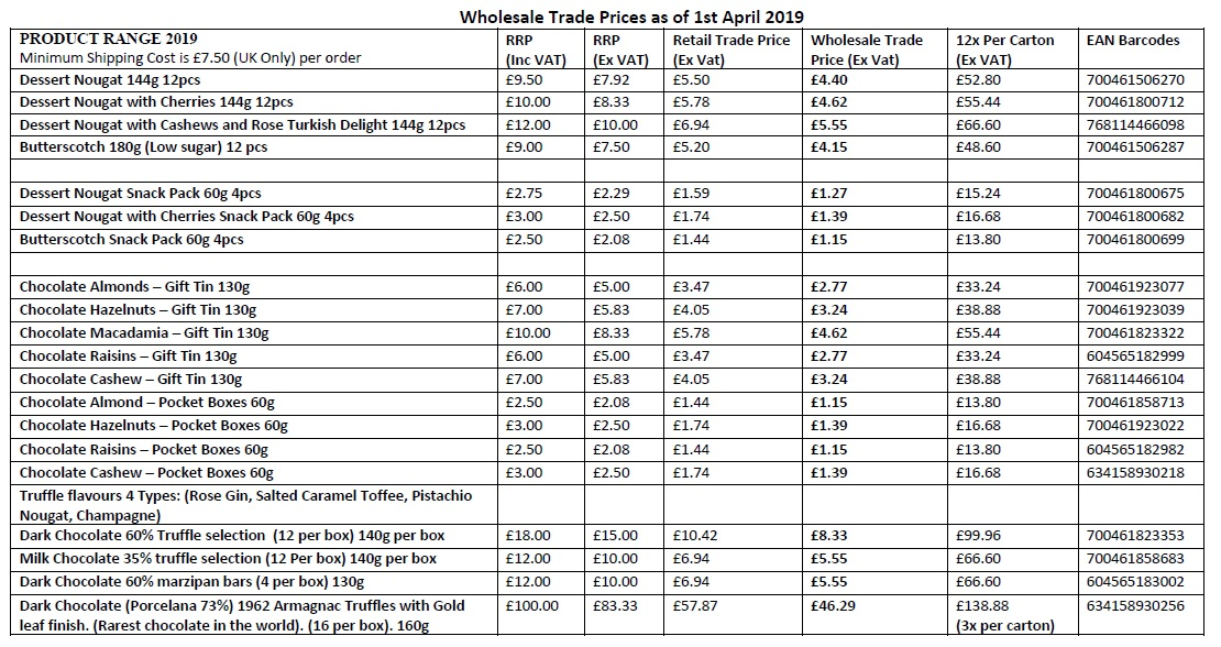 WS Price List 2019